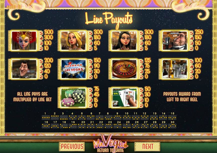 Vegas Slots Uk