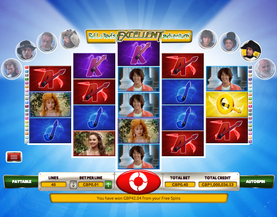 Bill & Ted's Excellent Adventure Slot - Try for Free Online