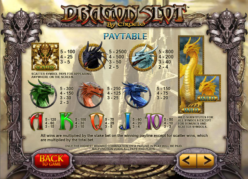 dragon slot information