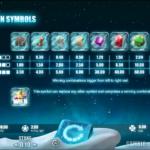 Frozen Diamonds Slots Review