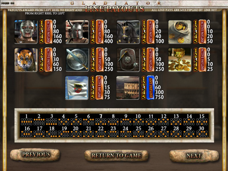 Gladiators Slots - Review & Play this Online Casino Game