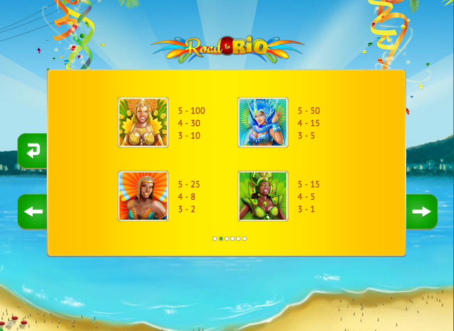 Extinction Slot - Read our Review of this Odobo Casino Game