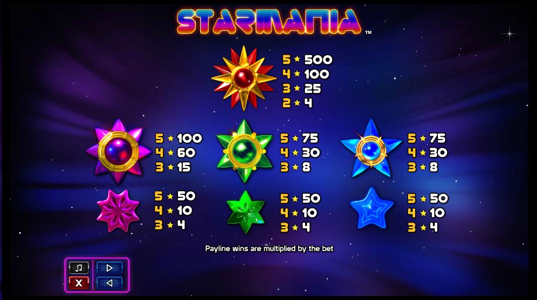 Star Mania Slots - Play Free Nextgen Gaming Games Online