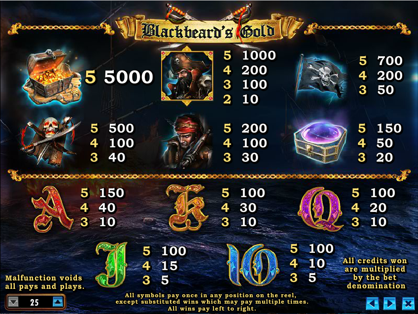 Blackbeards Gold Slots - Play this Free Casino Game Online
