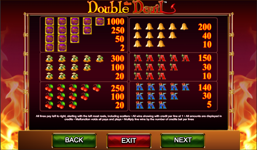 Double the Devil Slot Machine - Play This Video Slot Online