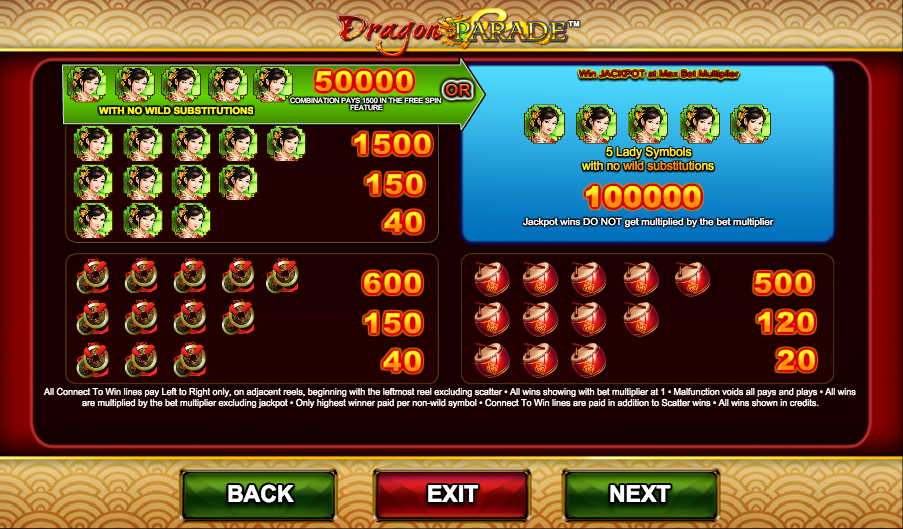 Red Dragon Slot - Try the Online Game for Free Now