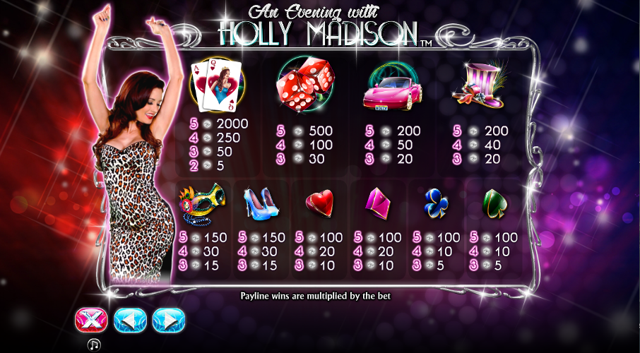 An Evening with Holly Madison Slot - NextGen Gaming Slots