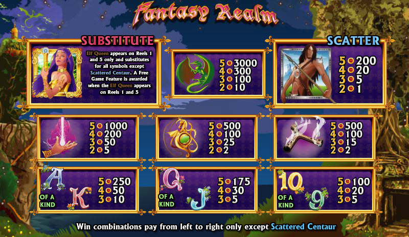 Spiele Fantasy Realm - Video Slots Online
