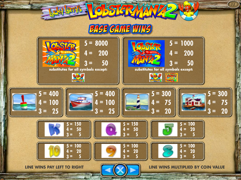 casino online mobile globe casino