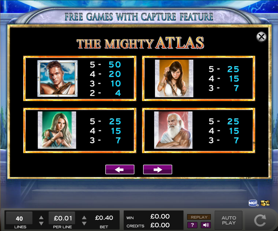 The Mighty Atlas Slot Machine - Play Online Slots for Free
