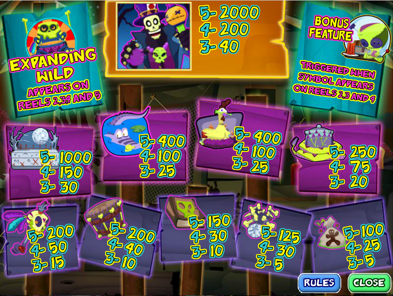 JuJu Jack Online Slot Machine - Play This Game for Free