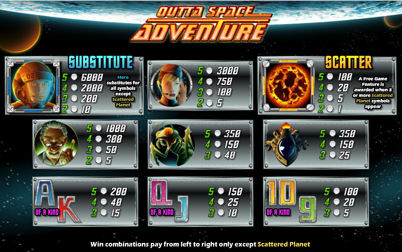 outta space adventure information