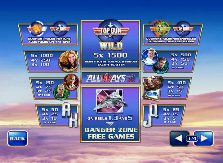 Play Top Gun Online Slot at Casino.com UK