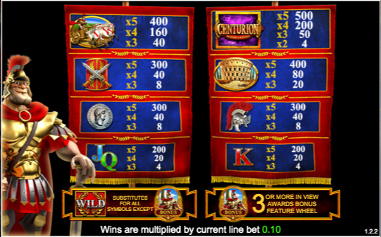 Soldier of Rome Slot Review & Free Online Demo Game