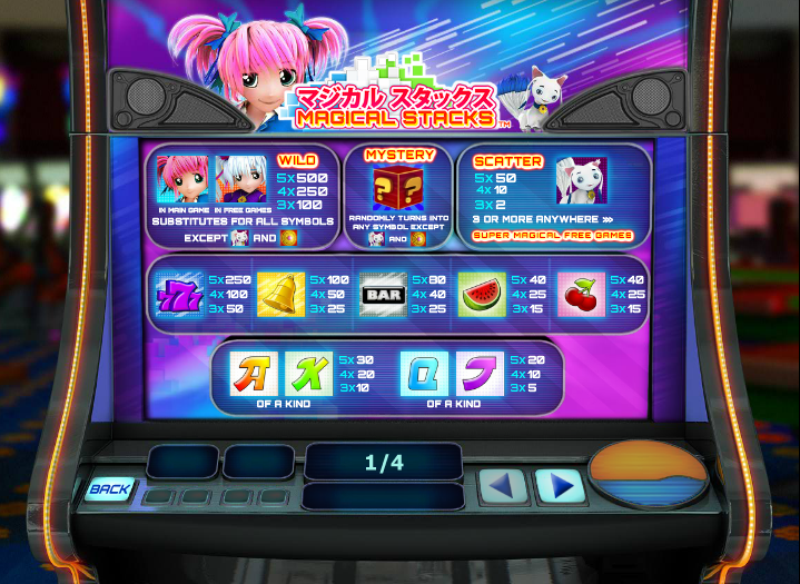 Tokyo Nights Extreme Slot - Review and Free Online Game