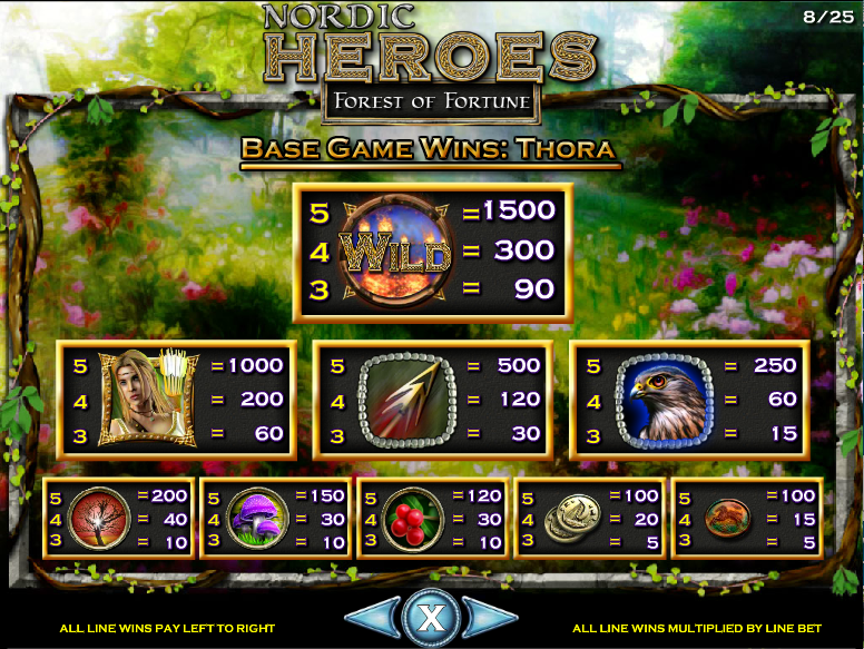 Nordic Heroes Slot Review & Free Instant Play Casino Game