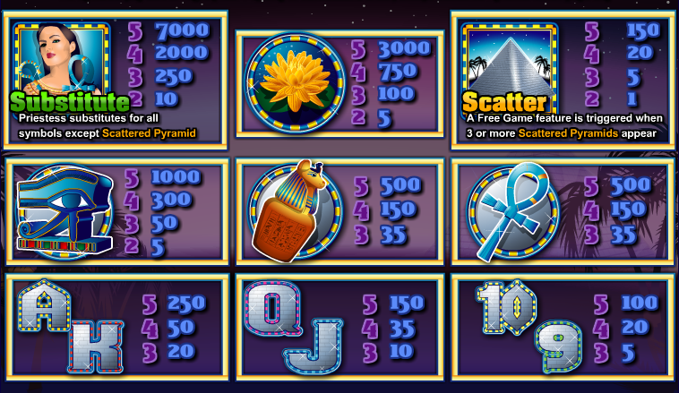 Spiele Platinum Pyramid - Video Slots Online