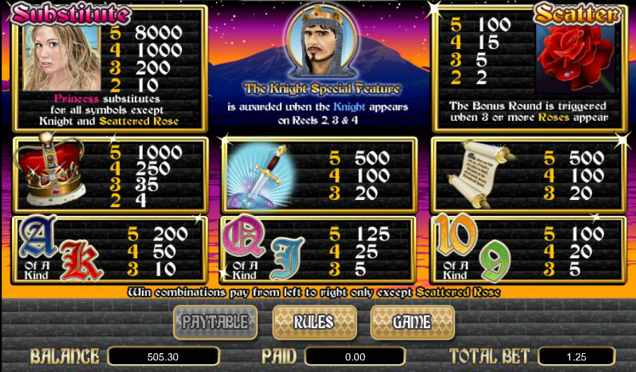 The Prince's Quest Slot - Try the Online Game for Free Now