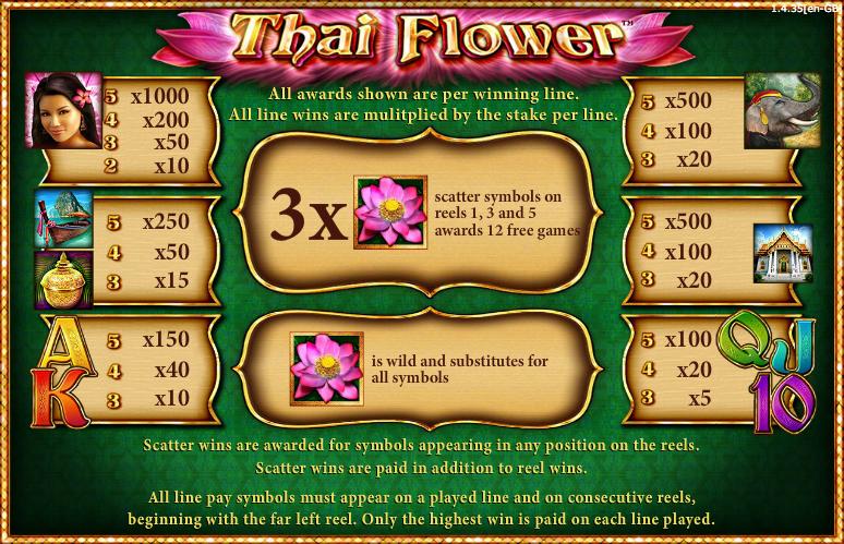 online casino software twist game casino