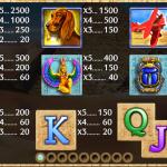 3 Elements Slots Review