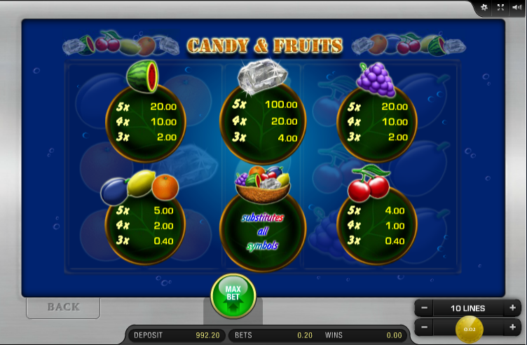 Candy and Fruits Slot - Try it Online for Free or Real Money