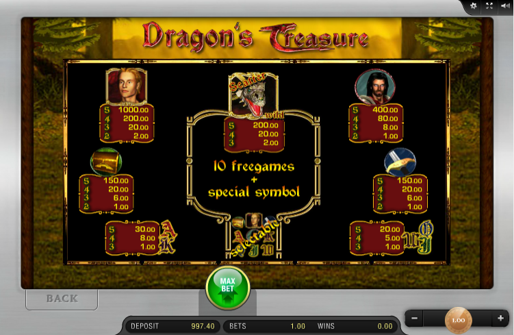 Dragons Treasure Slots Review Online Slots Guru