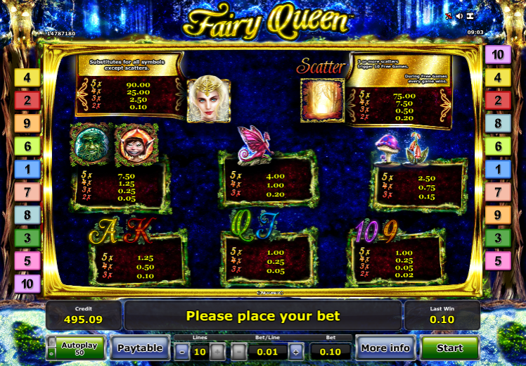 Fairy Tale Slot Machine - Free to Play Online Demo Game