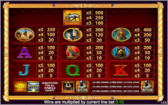 Rise of Anubis Slots - Play the Free Casino Game Online