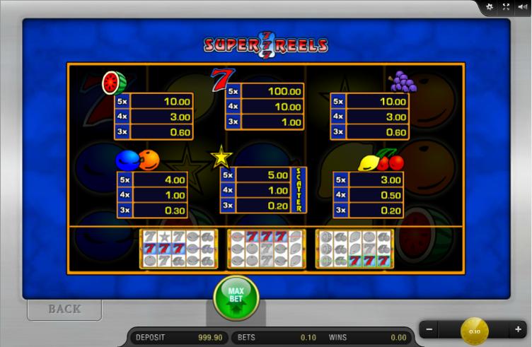 Super 7 slots free online