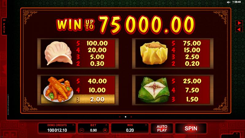 Win Sum Dim Sum | Euro Palace Casino Blog