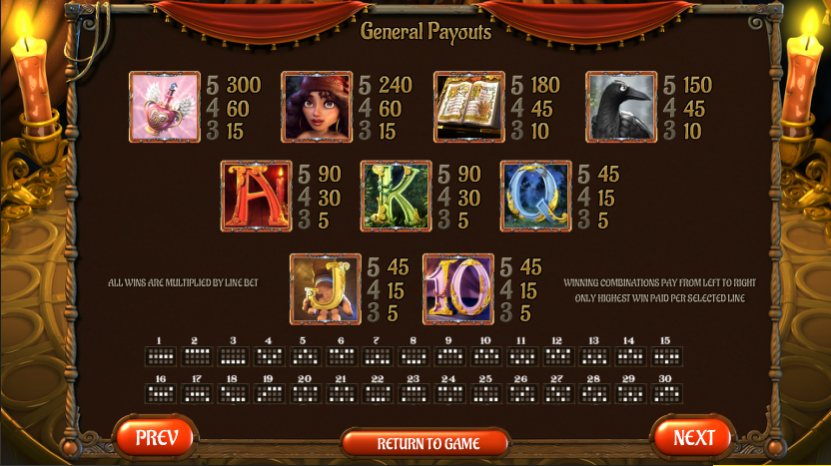 English Rose Slot - Review & Play this Online Casino Game