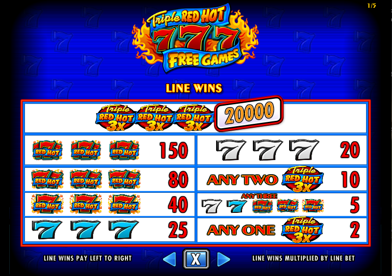 Take 5 Red Hot Firepot Slot - Play this Game for Free Online