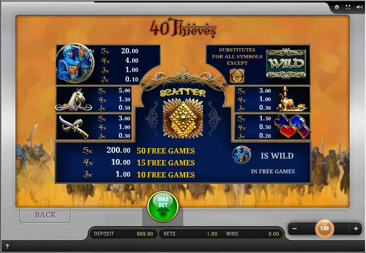 Spiele 40 Thieves - Video Slots Online