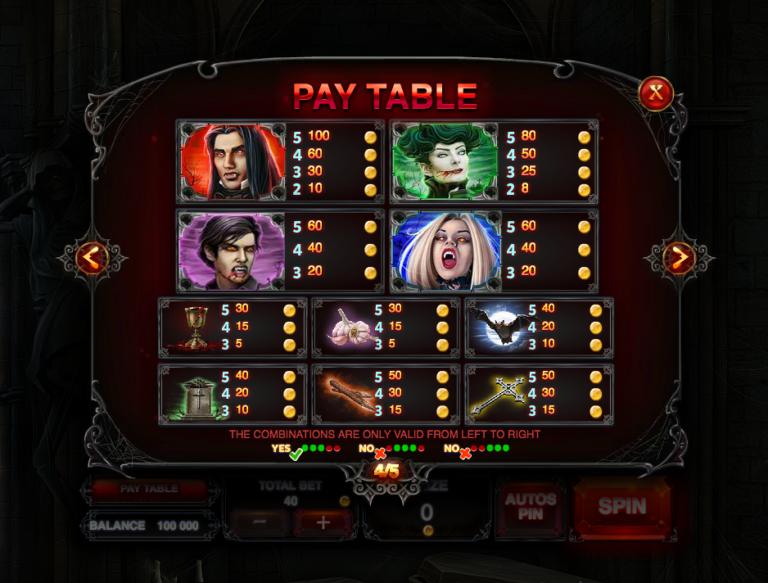 Crypt Of The Vampires Slot Machine