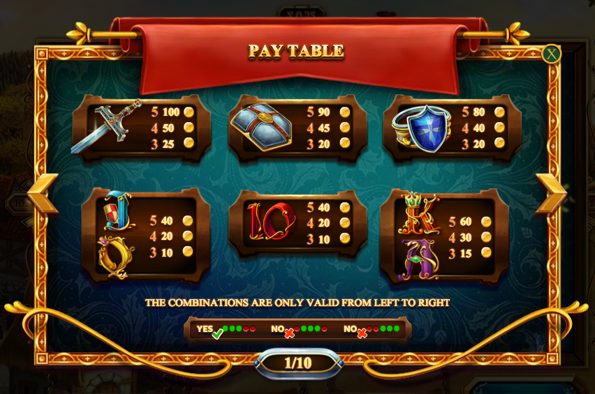 Riches Of Camelot Slot Machine
