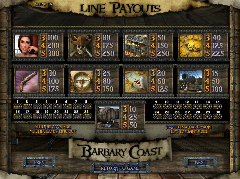 Try The Barbary Coast Slots With No Download