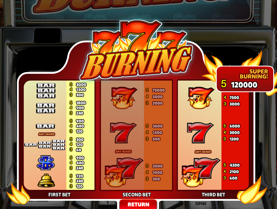 free casino games online slots with bonus burn the sevens online