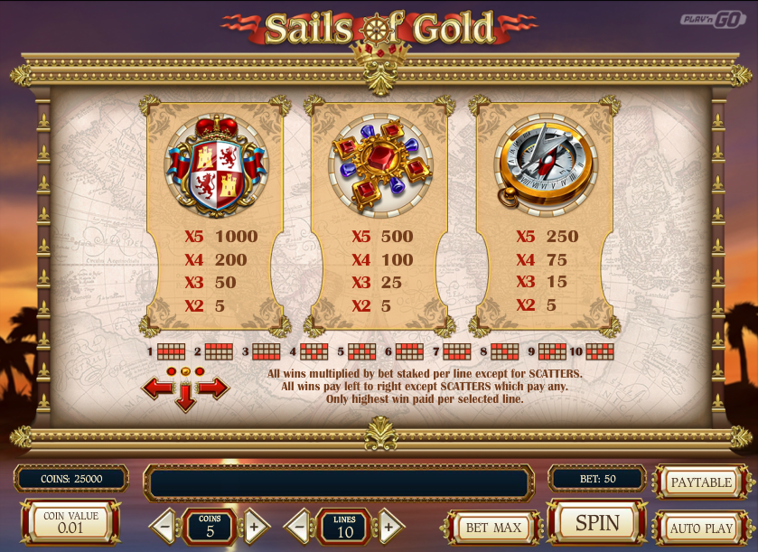 Sails of Gold Slot Machine Online ᐈ Playn Go™ Casino Slots