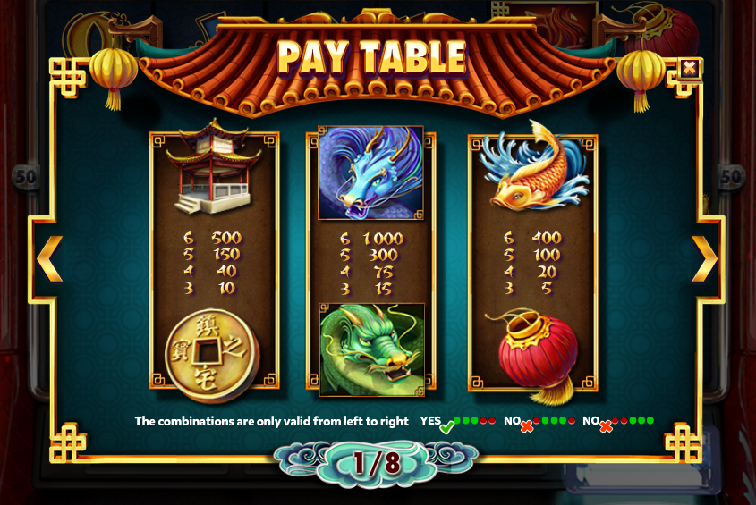 Spiele Red Dragon - Video Slots Online