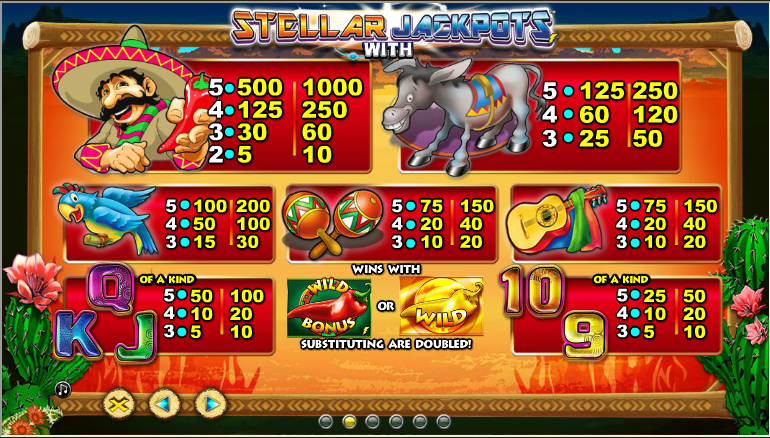 Chilli Gold Video Slot - Play the Online Version for Free