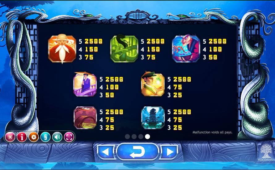 Legend Of The White Snake Lady Slot Machine