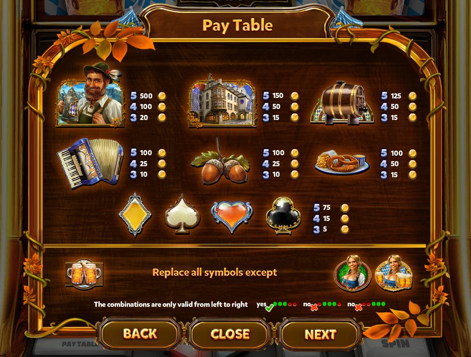 Oktoberfest Beer Bash Slot - Play Free Casino Slots Online