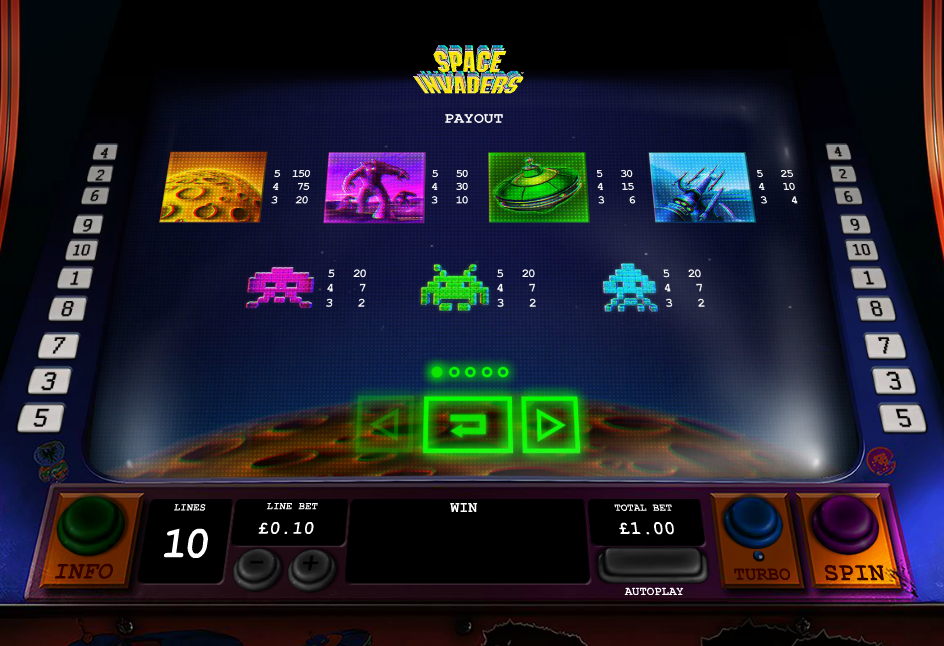 Space Invaders Evolution Slots - Play Online for Free Money