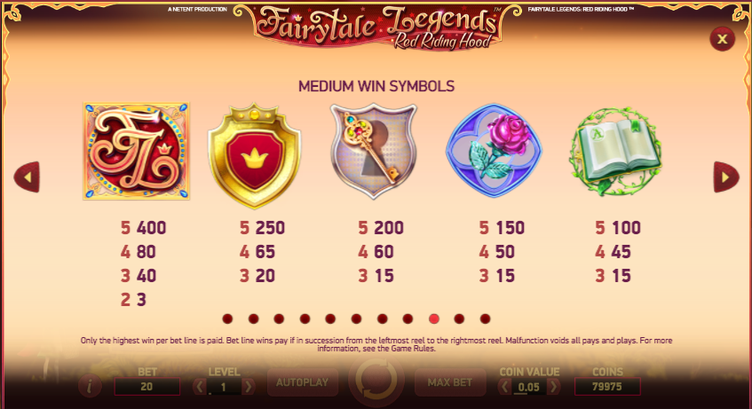 online casino jackpot red riding hood online