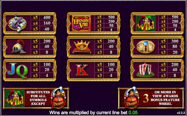henry viii online slot spielen