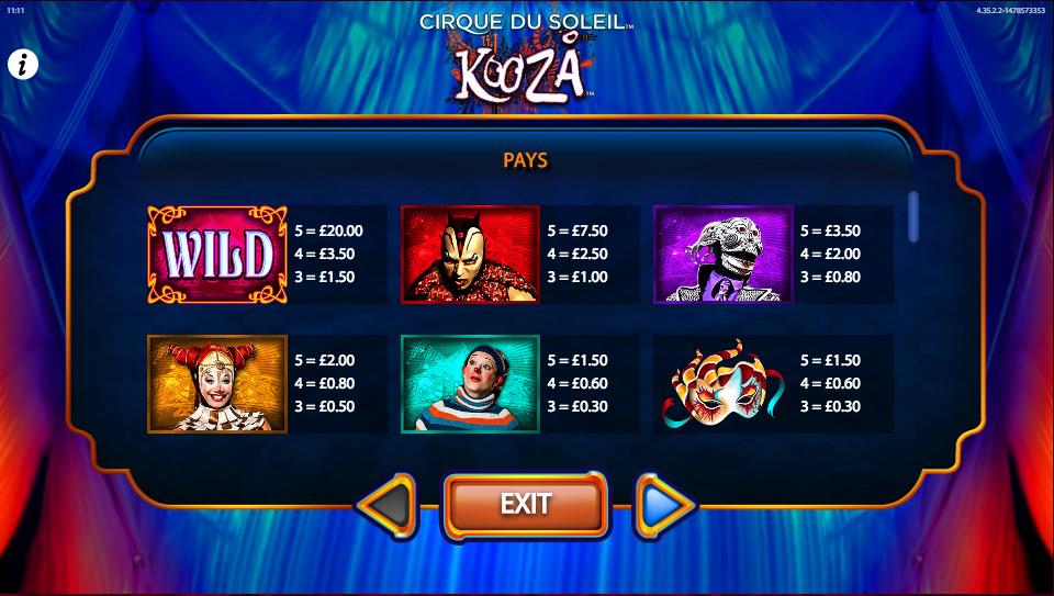 Cirque Du Slots Slots - Play it Free Online
