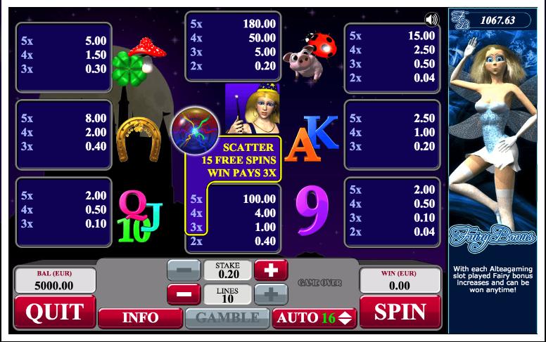 Lollipop Slot - Play Free Altea Gaming Games Online