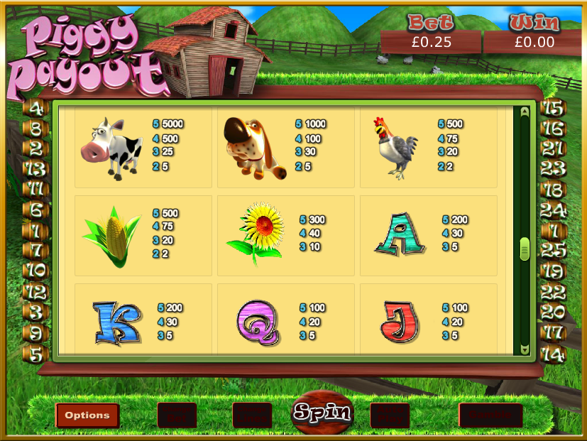 Piggy Payout Slot - Play for Free Instantly Online