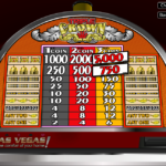 Triple Crown Slots Review