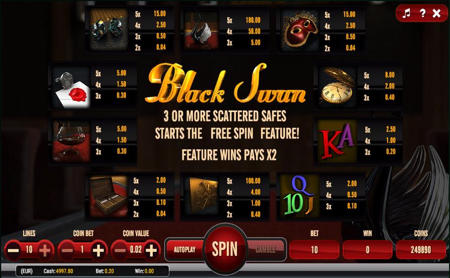 Black swan partners betting online csgo betting tutorial